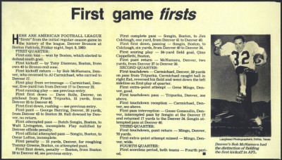 afl firsts chart